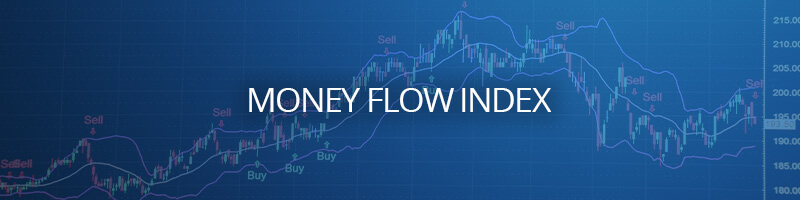 money Flow index Indicator & Trading Strategies